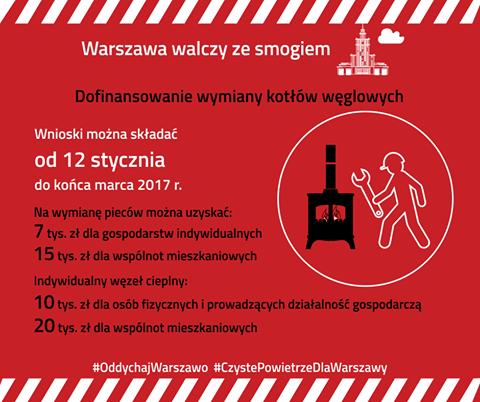 dofinansowanie_na_wymiane_kotlow_2017